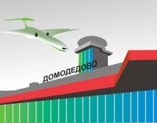 Аварийная посадка Boeing Туркменских авиалиний